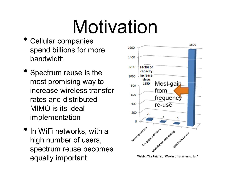 [Webb - The Future of Wireless Communication]